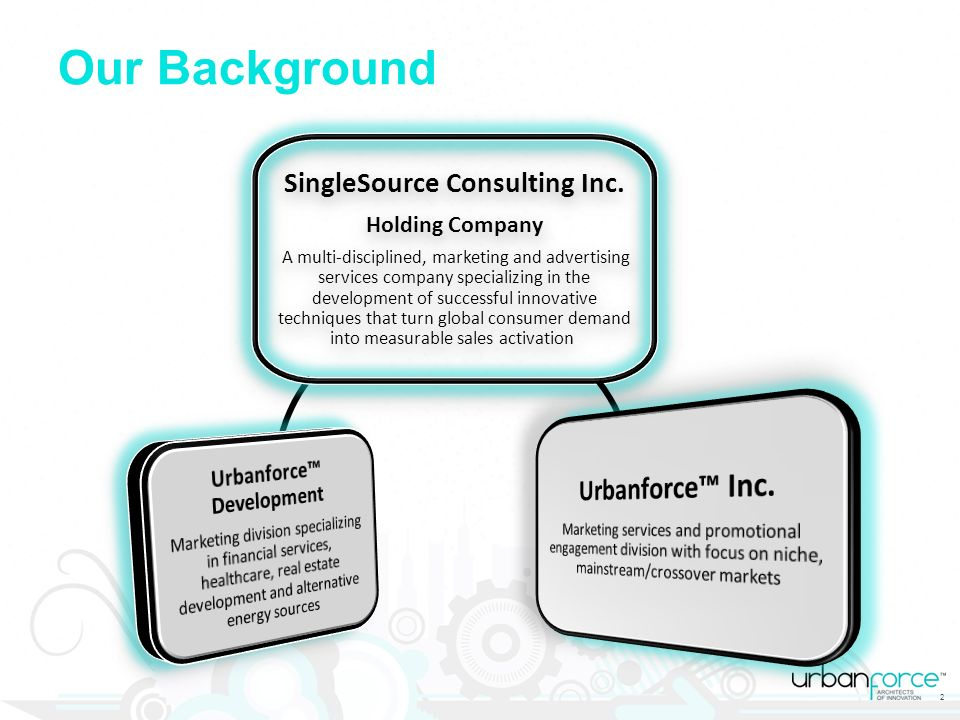 SingleSource Consulting Inc. Urbanforce™ Development