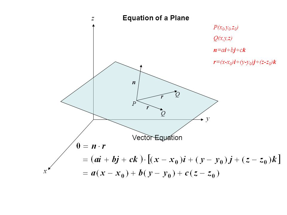 Planes In Space Ppt Video Online Download I come to this solution, by using something like $\frac{dy}{dx} = p$. planes in space ppt video online