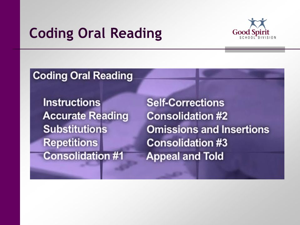 Coding Oral Reading LLI Intervention Team will review basics to Coding Oral Reading and determine what tutorial practices will be reviewed.