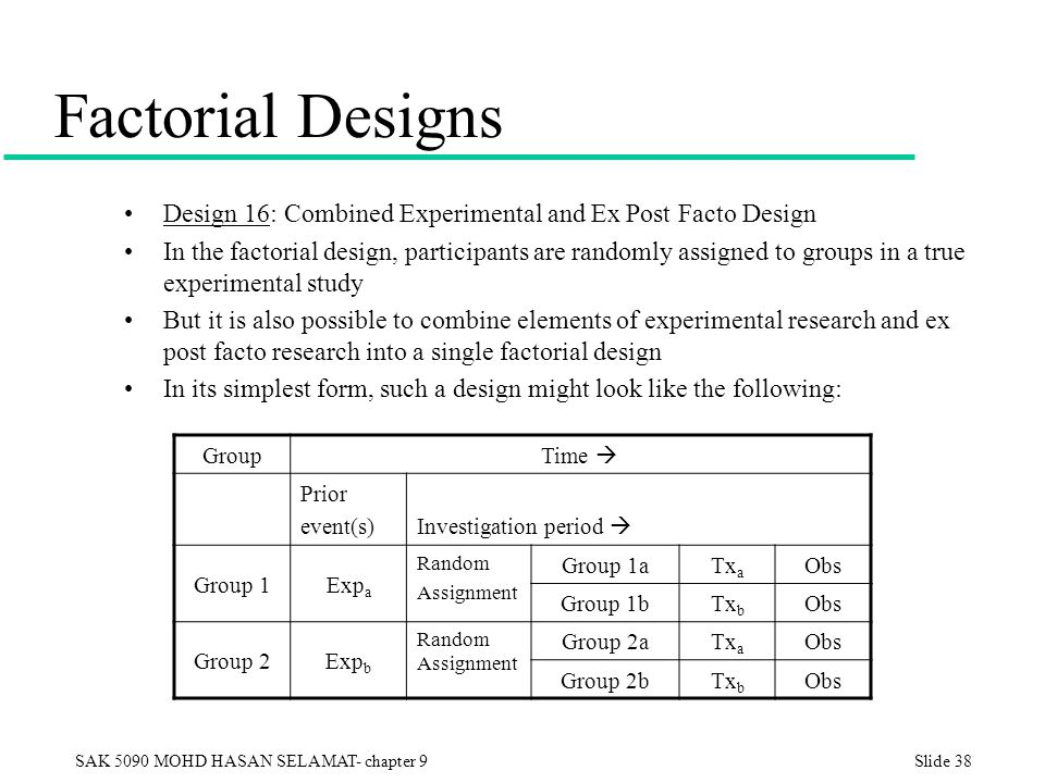 Factorial Designs Design 16: Combined Experimental and Ex Post Facto Design.