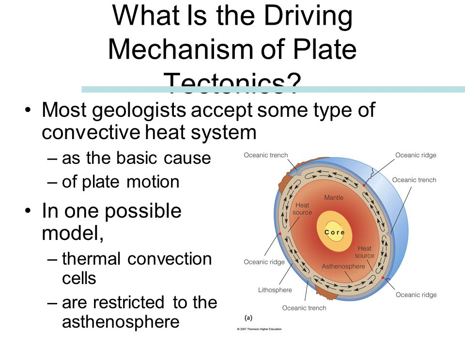 geological dating techniques