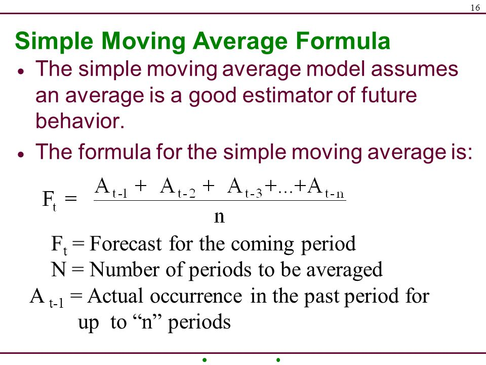 Formula Of Moving Average Method