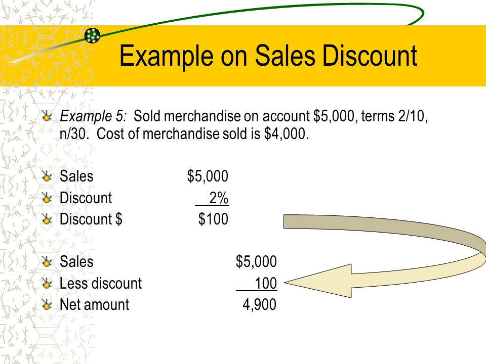 Example on Sales Discount