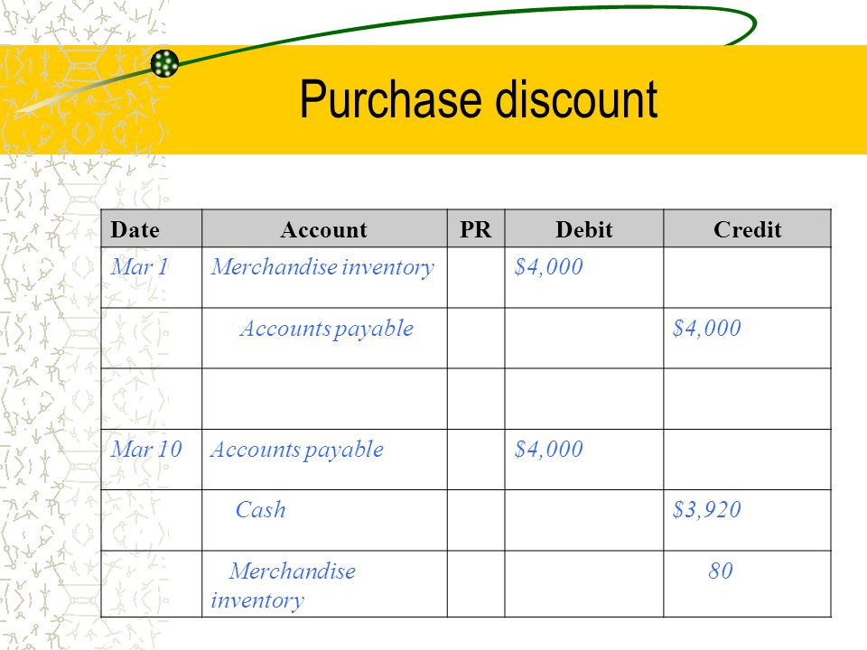 Purchase discount Date Account PR Debit Credit Mar 1