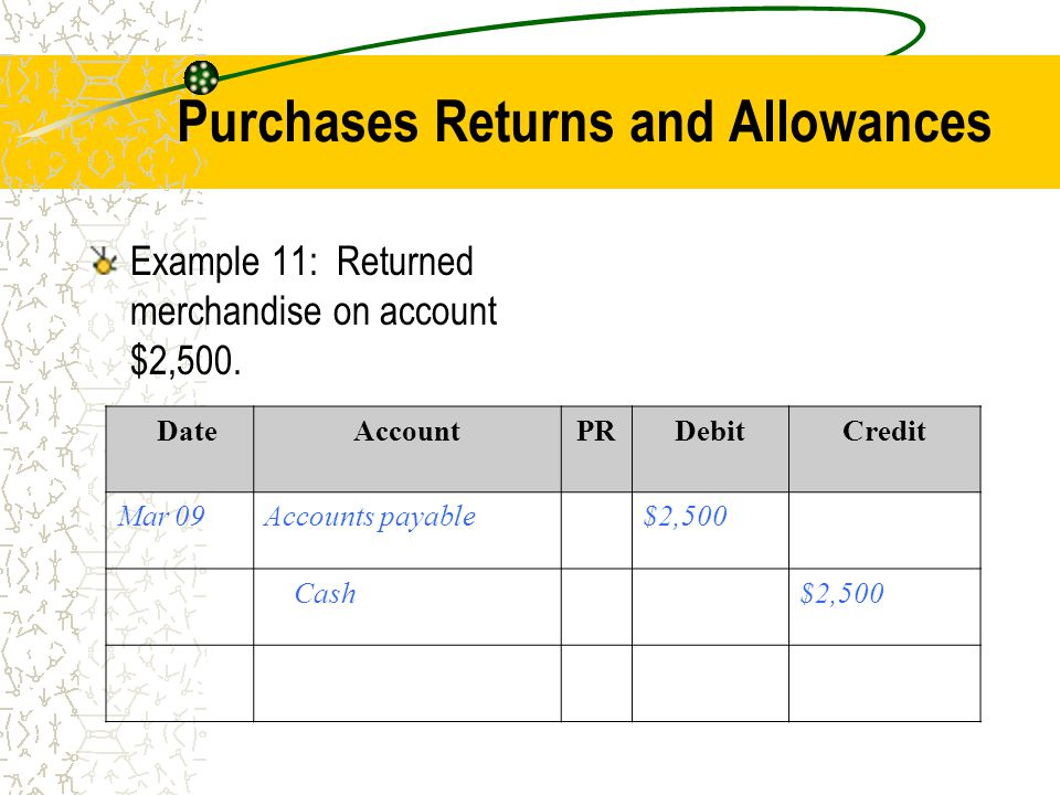 Purchases Returns and Allowances