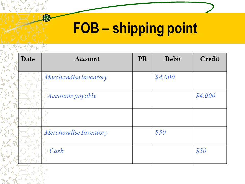 FOB – shipping point Date Account PR Debit Credit
