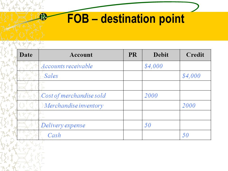 FOB – destination point