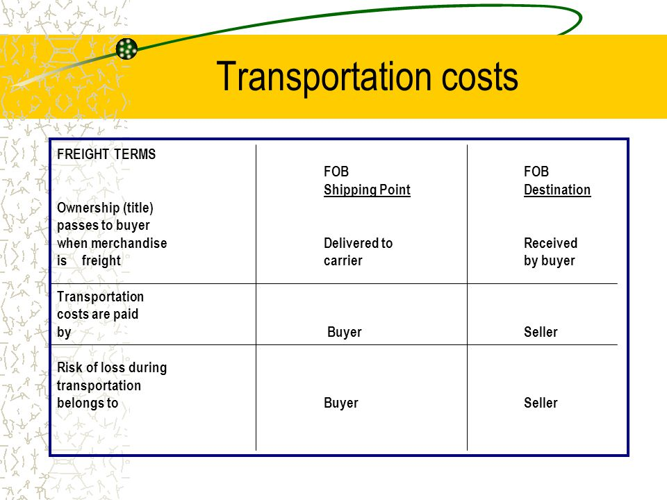Transportation costs FREIGHT TERMS FOB FOB Shipping Point Destination