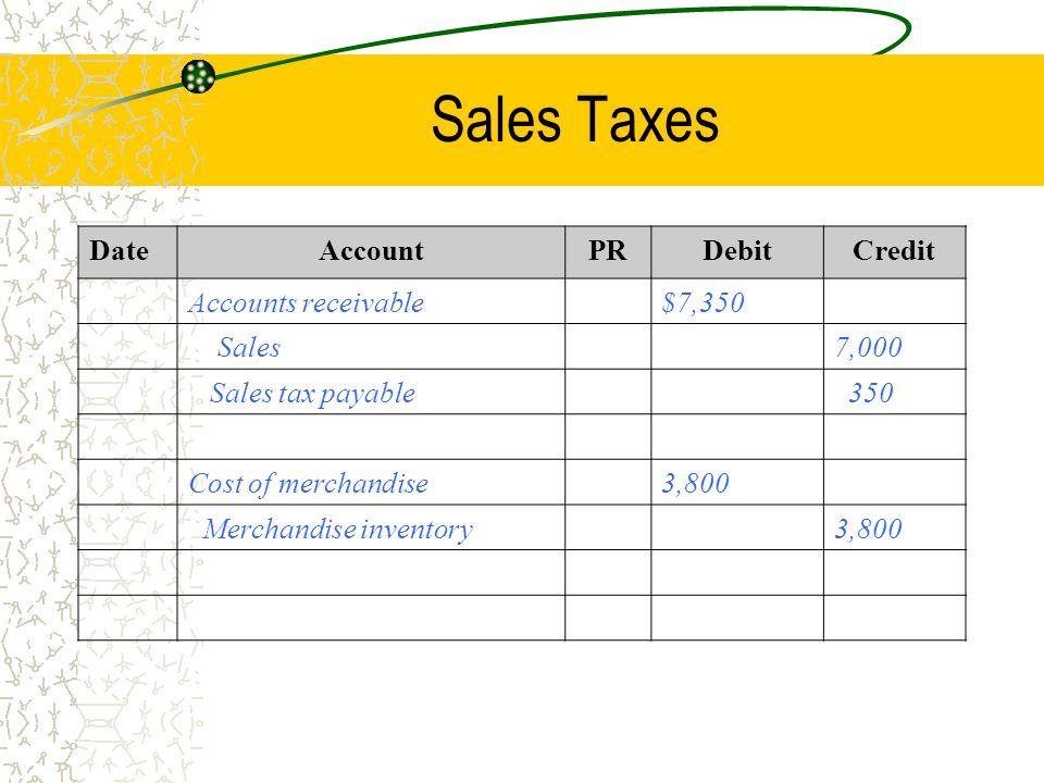 Sales Taxes Date Account PR Debit Credit Accounts receivable $7,350