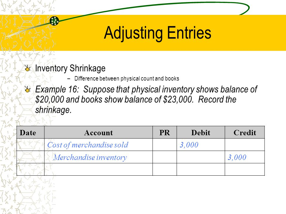 Adjusting Entries Inventory Shrinkage