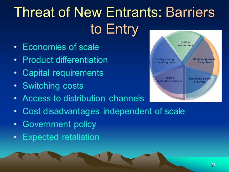 Threat of New Entrants: Barriers to Entry