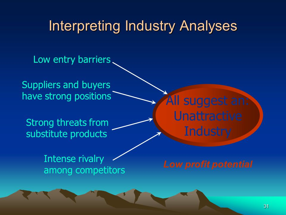 Interpreting Industry Analyses