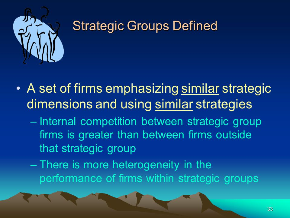 Strategic Groups Defined