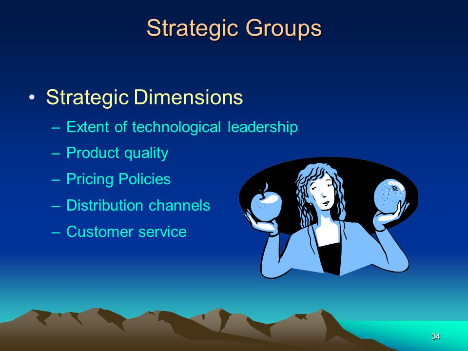 Strategic Groups Strategic Dimensions