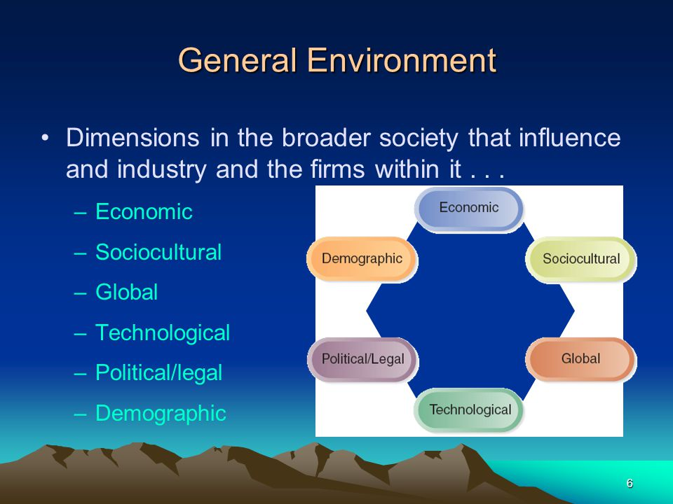 General Environment Dimensions in the broader society that influence and industry and the firms within it