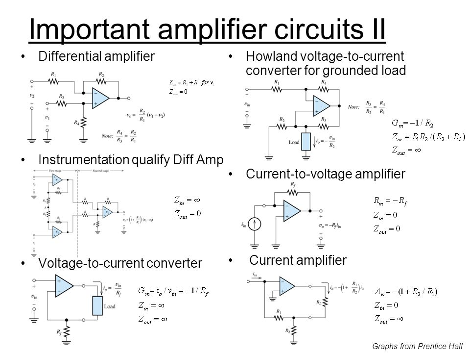 Important amplifier circuits II