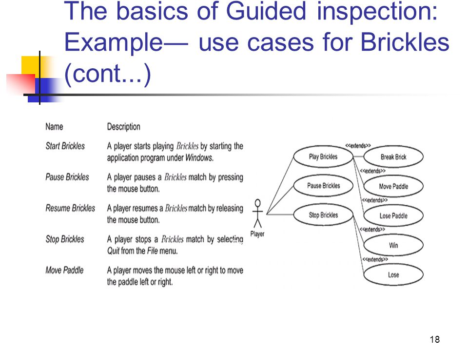 The basics of Guided inspection: Example― use cases for Brickles (cont