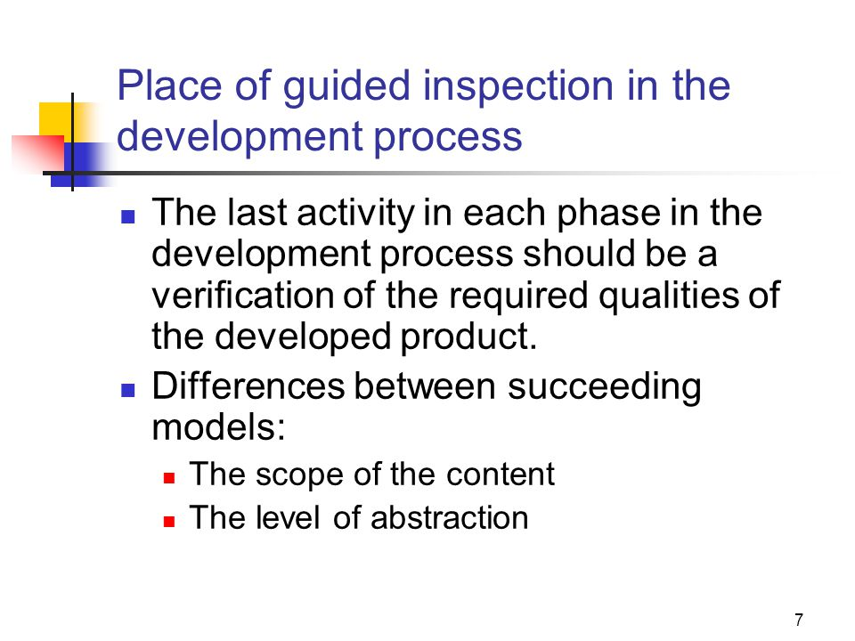 Place of guided inspection in the development process