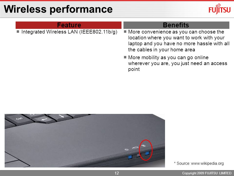 Wireless performance Feature Benefits