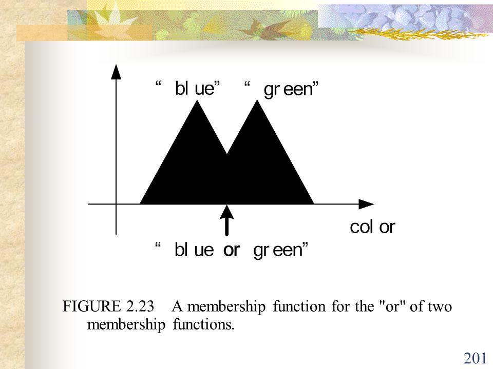 FIGURE 2.23 A membership function for the or of two membership functions.