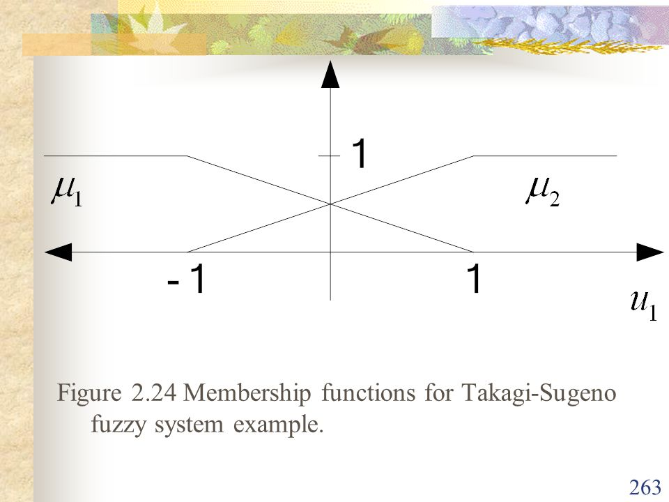 Figure 2.24 Membership functions for Takagi-Sugeno fuzzy system example.