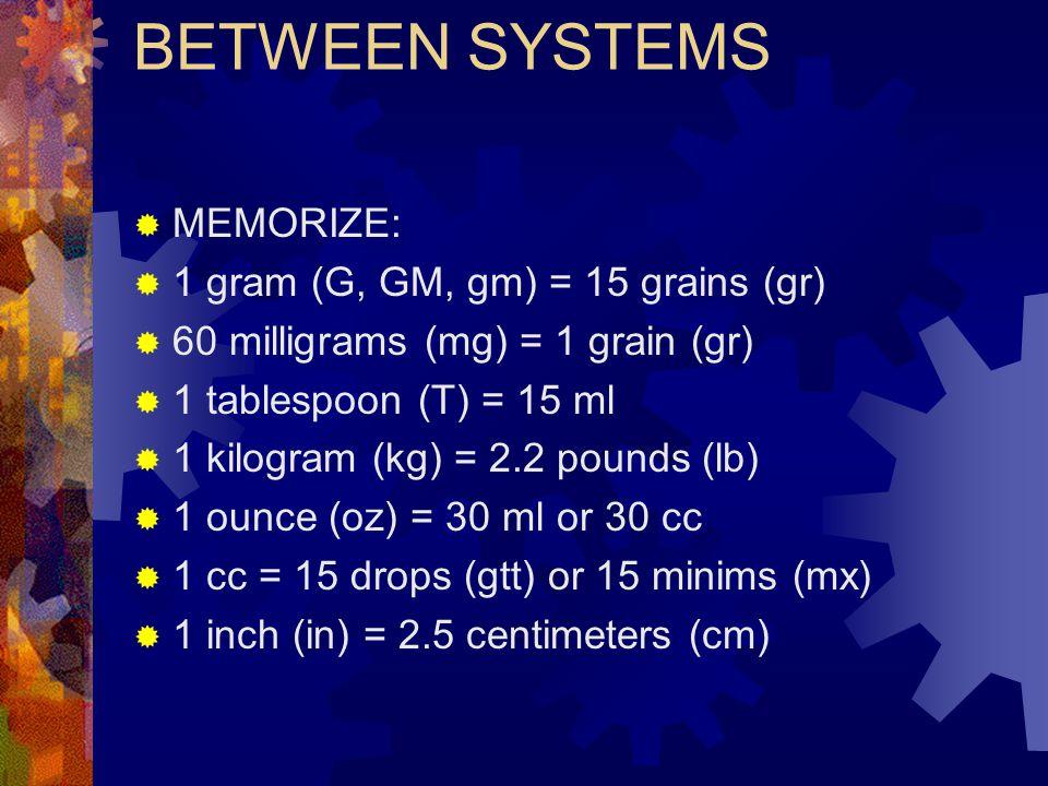 BETWEEN SYSTEMS MEMORIZE: 1 gram (G, GM, gm) = 15 grains