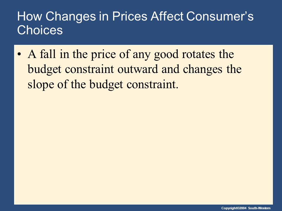 How Changes in Prices Affect Consumer's Choices