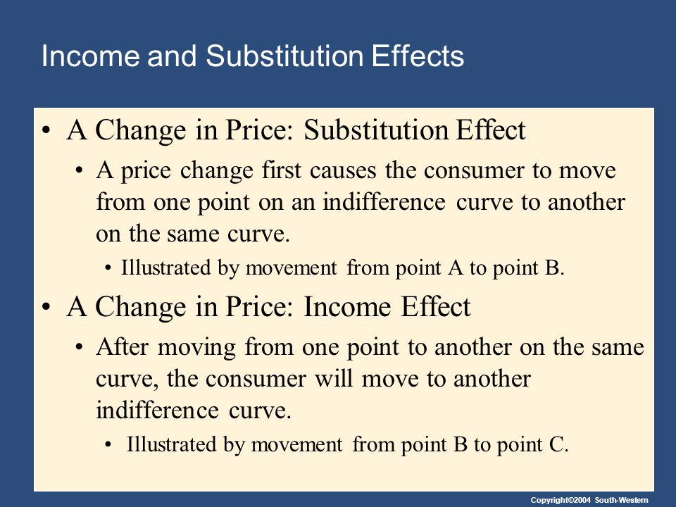Income and Substitution Effects