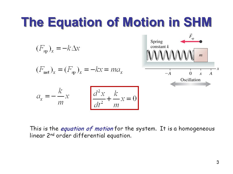 Moza M  Al-Rabban Professor of Physics - ppt video online download