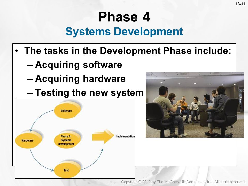 Phase 4 Systems Development