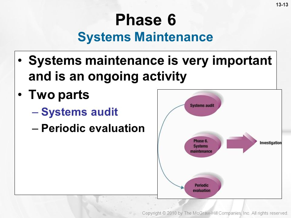 Phase 6 Systems Maintenance