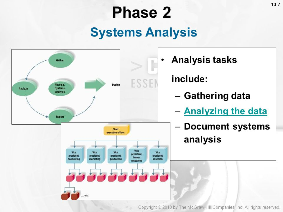 Phase 2 Systems Analysis
