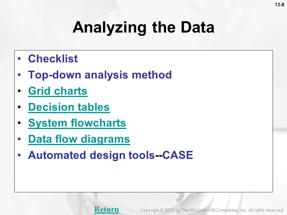 Analyzing the Data Checklist Top-down analysis method Grid charts