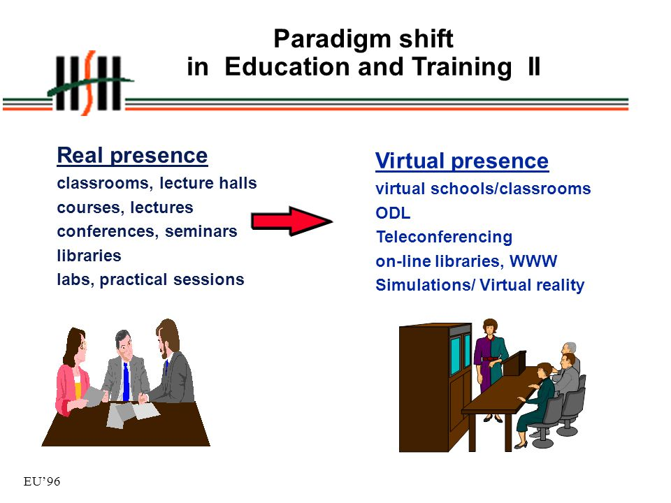 in Education and Training II