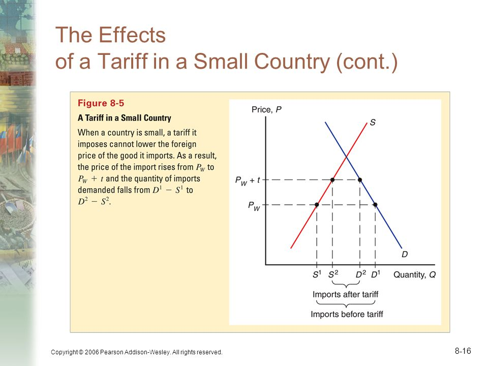 The Effects of a Tariff in a Small Country (cont.)