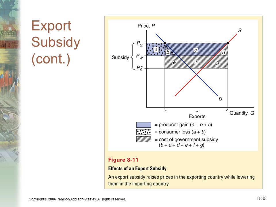 Export Subsidy (cont.) Copyright © 2006 Pearson Addison-Wesley. All rights reserved.