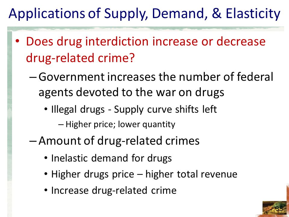 Applications of Supply, Demand, & Elasticity