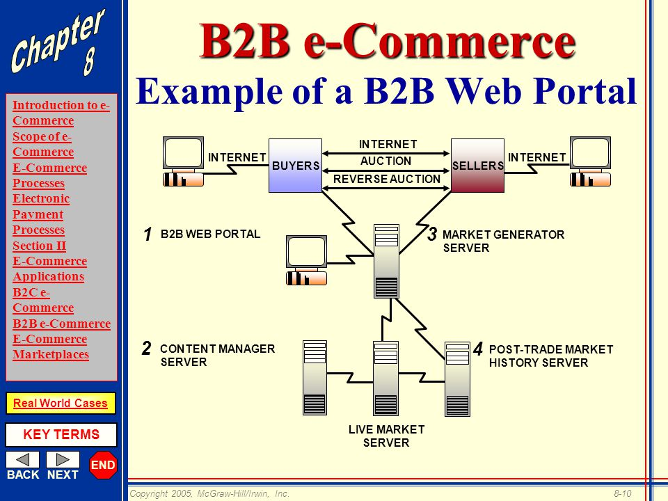 B2c E Commerce Selection And Value Performance And Service Ppt