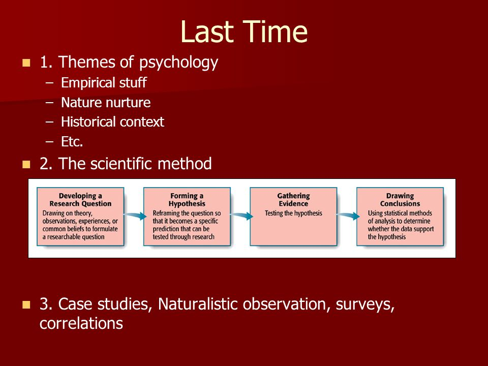 scientific method and naturalistic observation essay Studying child development: the scientific method •treat beliefs about development as hypotheses (educated  –develop a method for testing the hypothesis –use the data yielded by the method to draw a conclusion regarding the hypothesis the importance of appropriate  •naturalistic observation: study children in their usual.