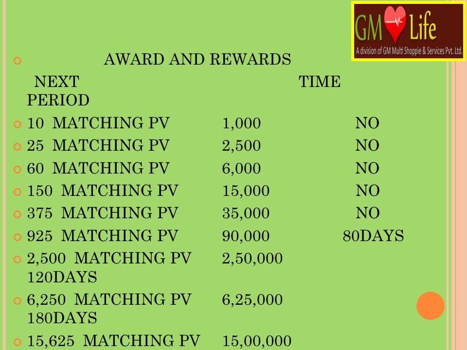 AWARD AND REWARDS NEXT TIME PERIOD. 10 MATCHING PV 1,000 NO.