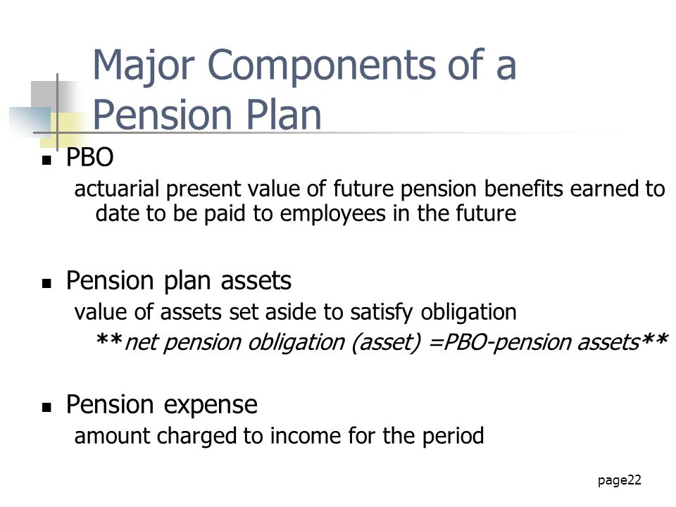 Major Components of a Pension Plan