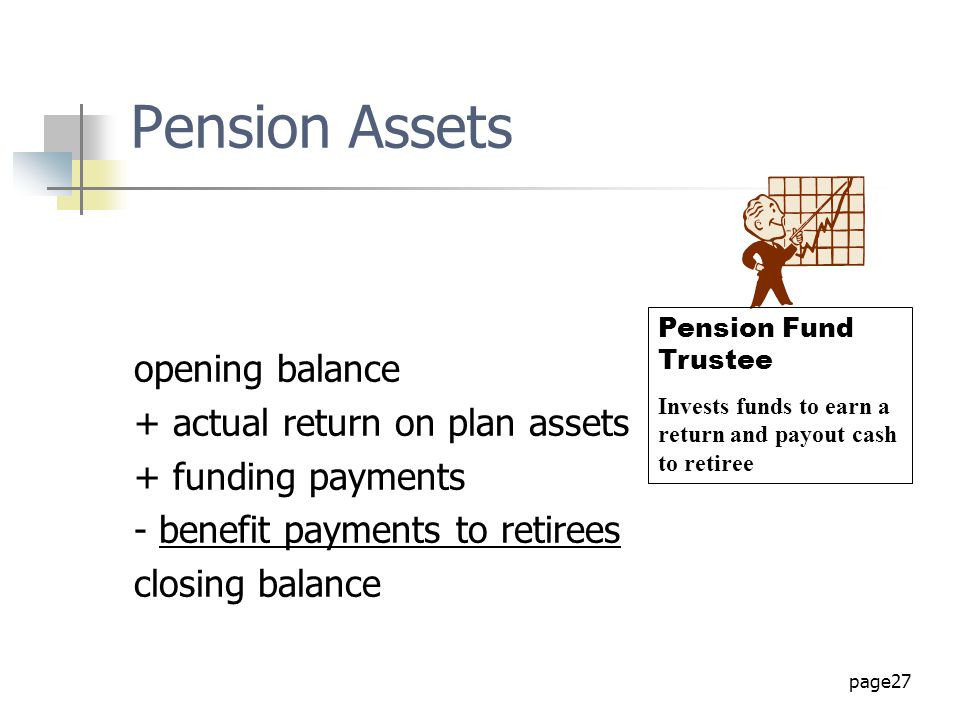 Pension Assets opening balance + actual return on plan assets