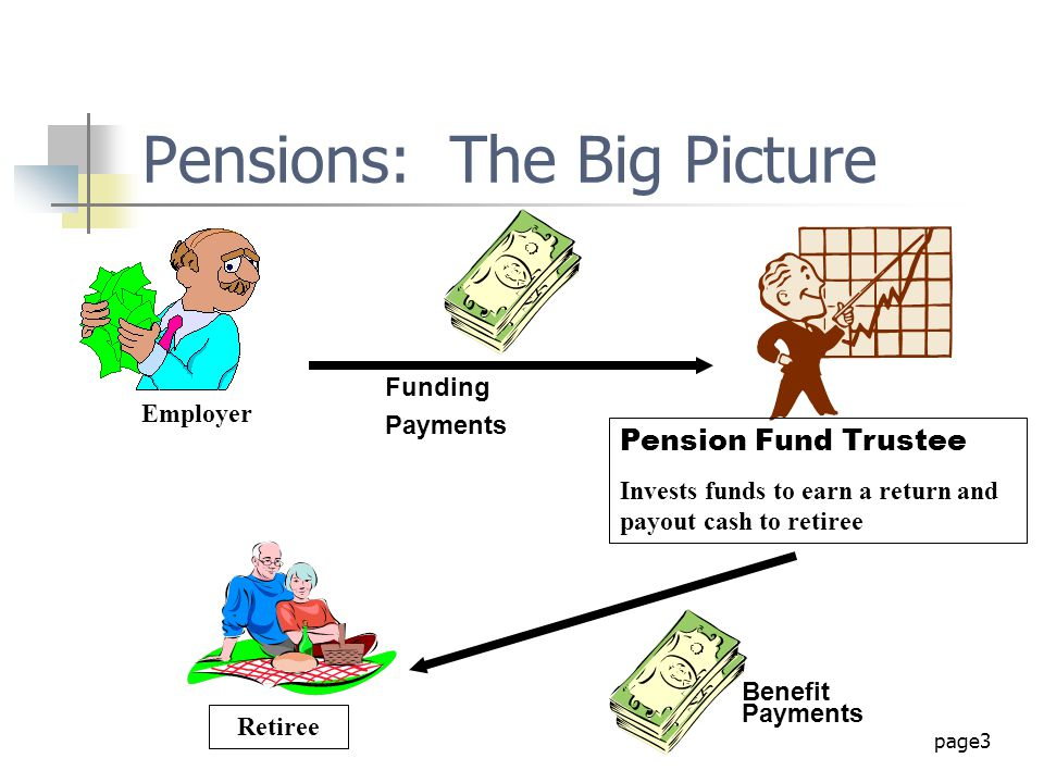 Pensions: The Big Picture