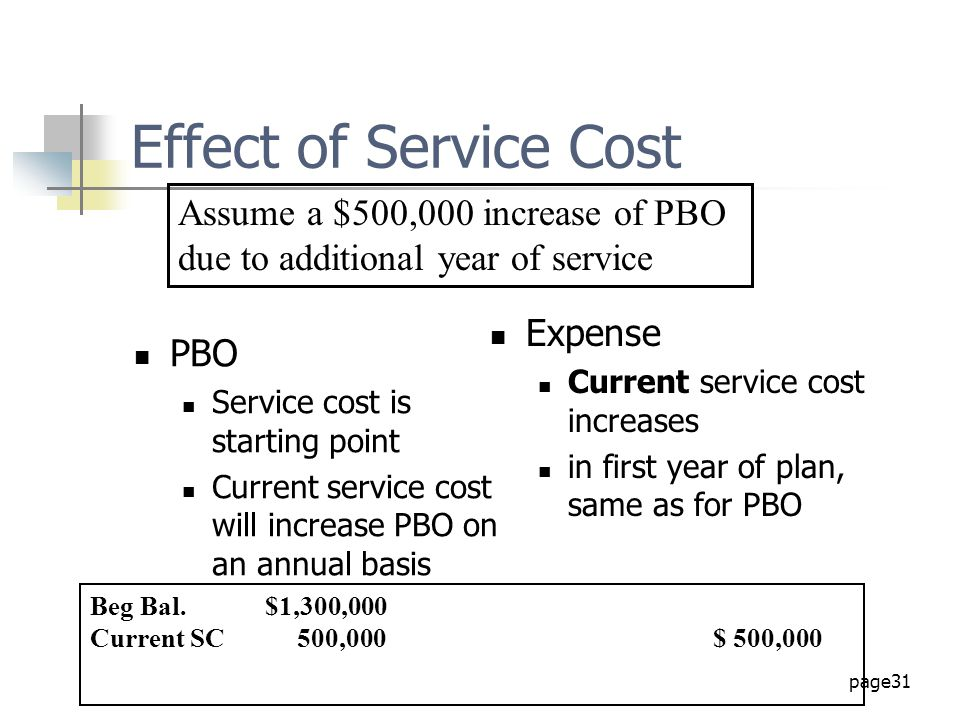Effect of Service Cost Assume a $500,000 increase of PBO due to additional year of service. Expense.