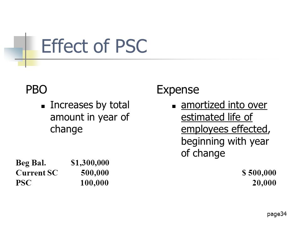 Effect of PSC PBO Expense Increases by total amount in year of change