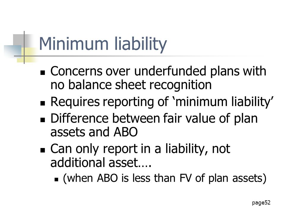 Minimum liability Concerns over underfunded plans with no balance sheet recognition. Requires reporting of 'minimum liability'