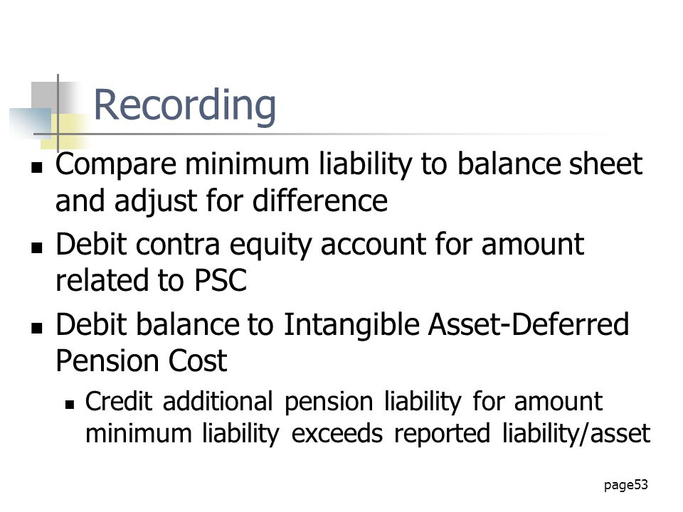 Recording Compare minimum liability to balance sheet and adjust for difference. Debit contra equity account for amount related to PSC.