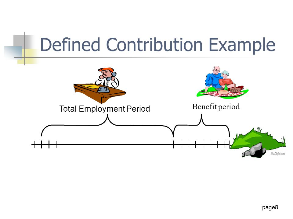 Defined Contribution Example