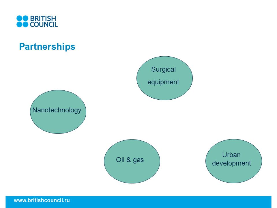 Partnerships Surgical equipment Nanotechnology Urban development