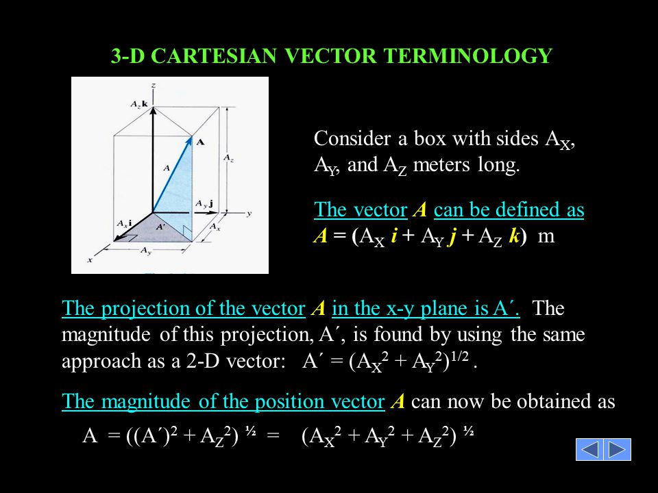 3-D CARTESIAN VECTOR TERMINOLOGY
